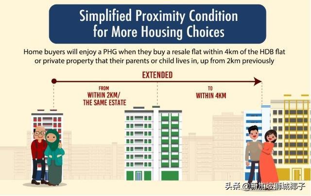 3年新高!快来看看在新加坡,你家房价是涨是跌?