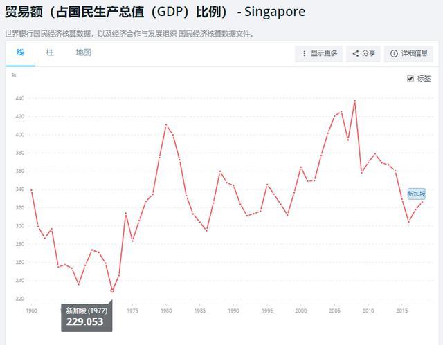 R3、IBM、摩根大通抢滩新加坡,攻占区块链贸易金融新要塞