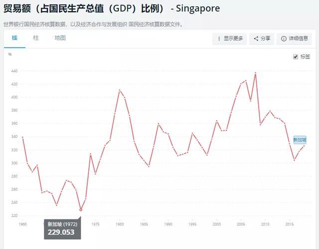 R3、IBM、摩根大通抢滩新加坡 攻占区块链贸易金融新要塞