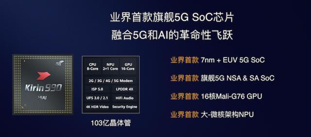 年进账346亿美元,中国最大的芯片巨头,包揽全球所有5nm芯片订单