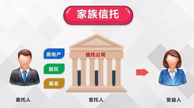 「移民资讯」家办和私行的区别,及在新加坡成立家族办公室的优势