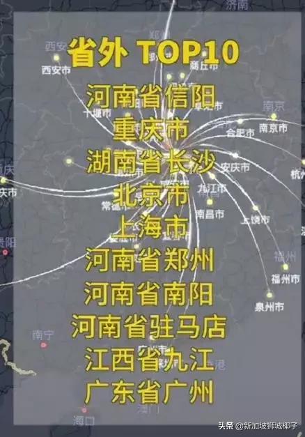 武汉人迁徙地图出炉,都去了这些地方...