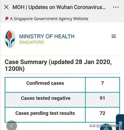 新型肺炎确诊病例激增,新加坡总理发话了.....