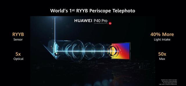 摄影系统全面升级,2020年真香旗舰华为P40终于发布