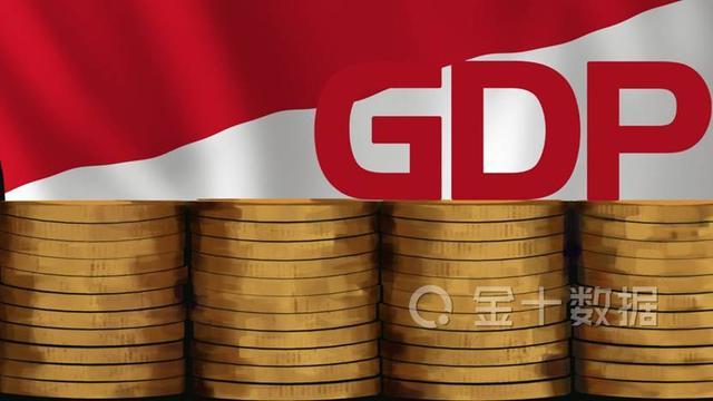 """美国疯狂""""印钞""""下,印尼货币贬值超过10%!该国央行刚刚表态"""