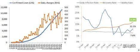 """""""从疫情中复苏的印尼经济"""""""