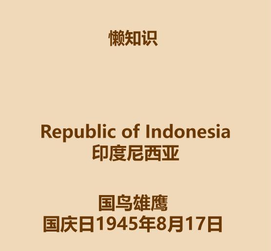 半分钟认识印尼