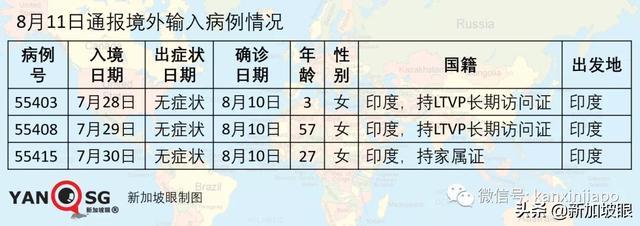 新加坡今增42,累计55395 | 是3月31日以来最低新增数字