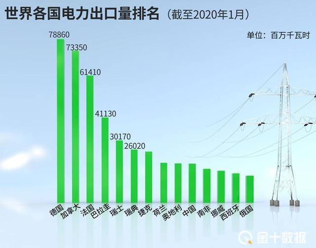 斥资26亿,大唐集团欲收购印尼3家发电厂!我国供电还紧张吗