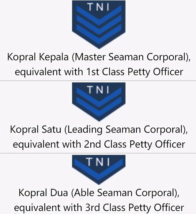 印尼海军军衔:元帅只是荣誉军衔,上将四颗星,准尉协助尉官工作