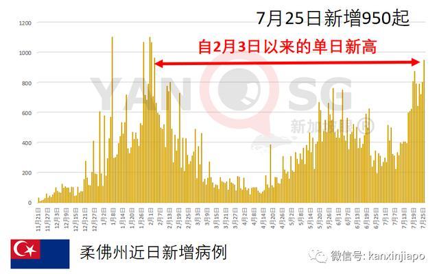 中国mRNA疫苗试验已接近尾声,比其他mRNA疫苗便于存储运输