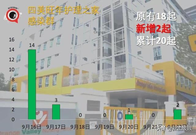 中国研发首个对多种变异株均有效疫苗;新加坡再爆客工宿舍感染群