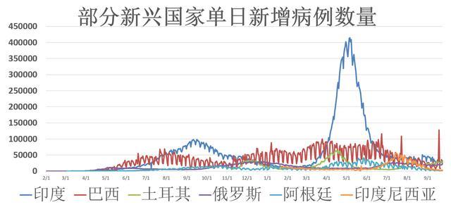 全球疫情动态「9月24日」:黑龙江力争国庆节前有效控制疫情 新加坡重回在家办公模式