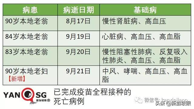 新加坡病例连续两天创新高,重症和死亡还能维持低位吗