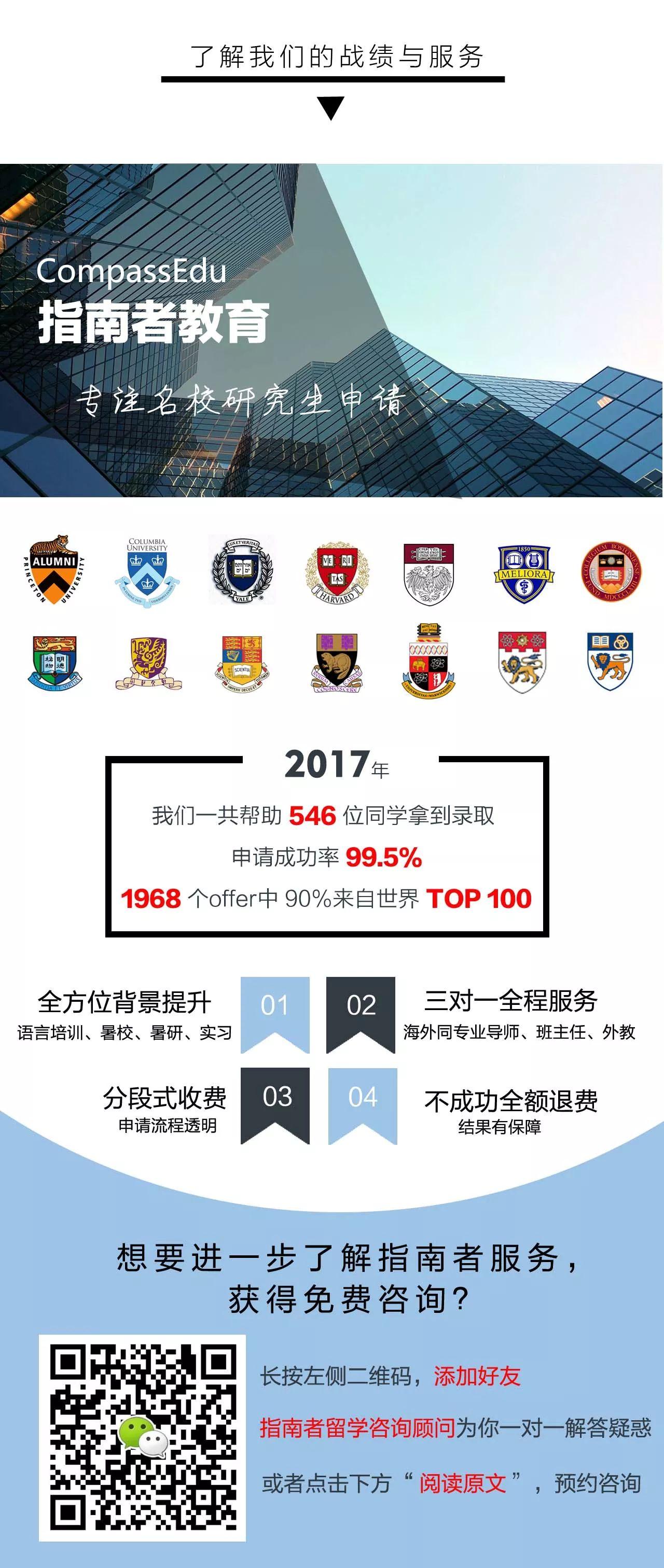 香港中文大学「经济学」硕士研究生offer双连击!
